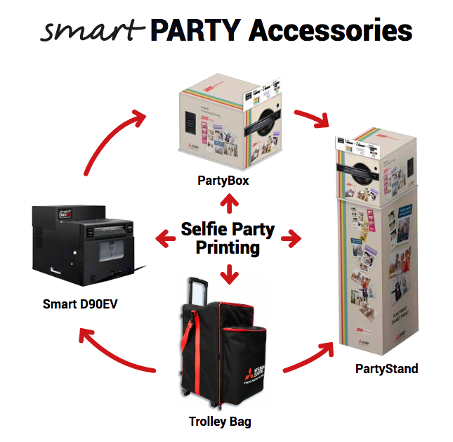 smartd90ev accessories