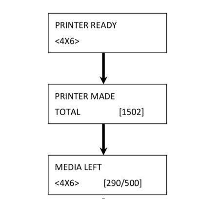 HiTi P525L Prints Used Menu